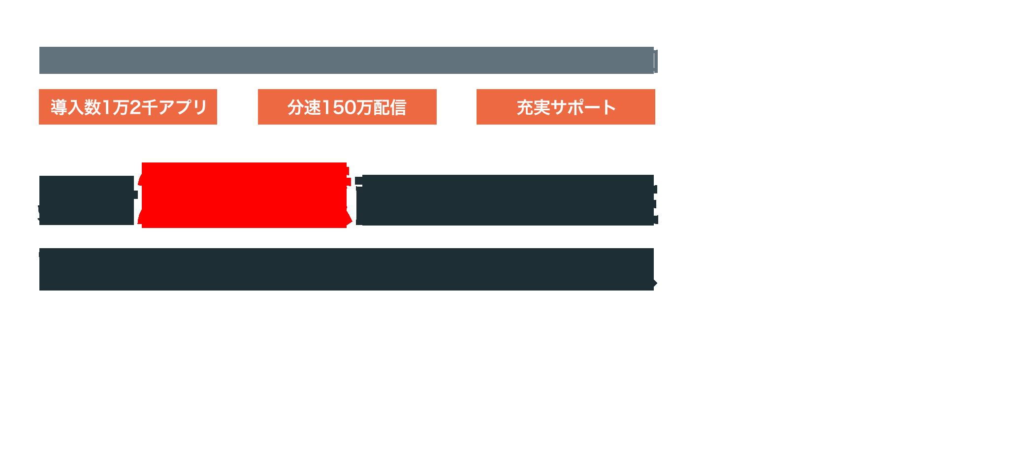 プッシュ通知とは サービス開発者のためのプッシュ通知サービス asp